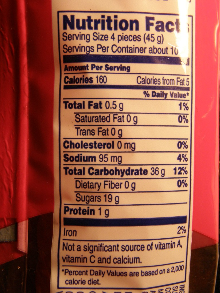 Twizzlers Nutrition Facts