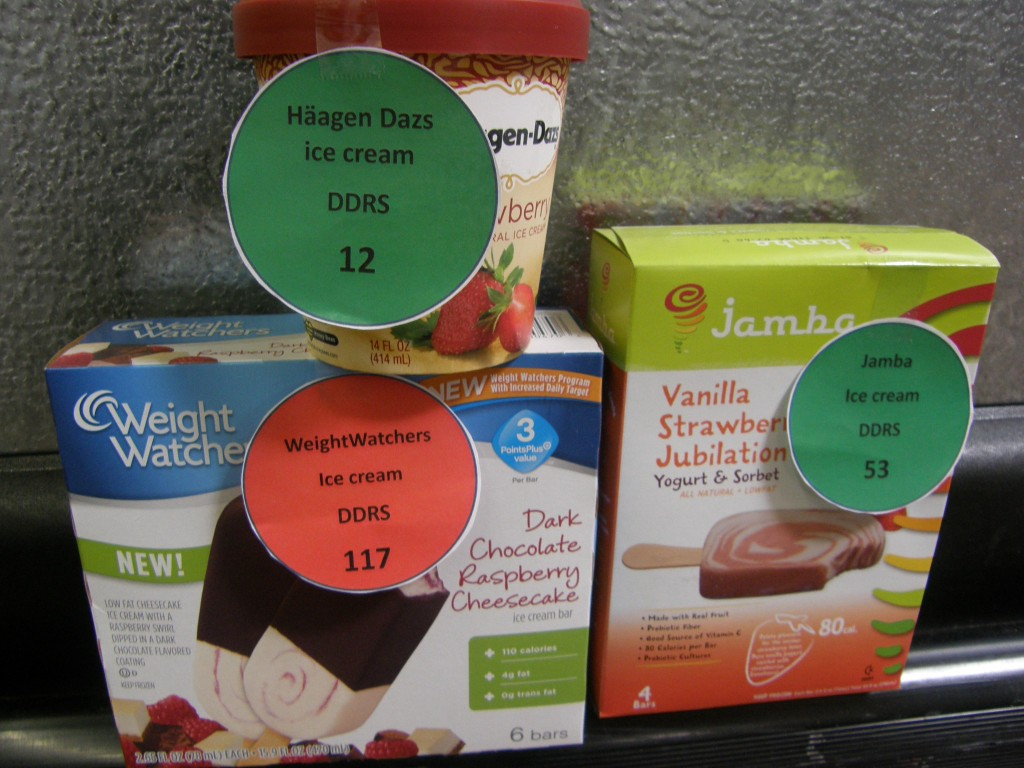 Ice Cream Risk Score Labels