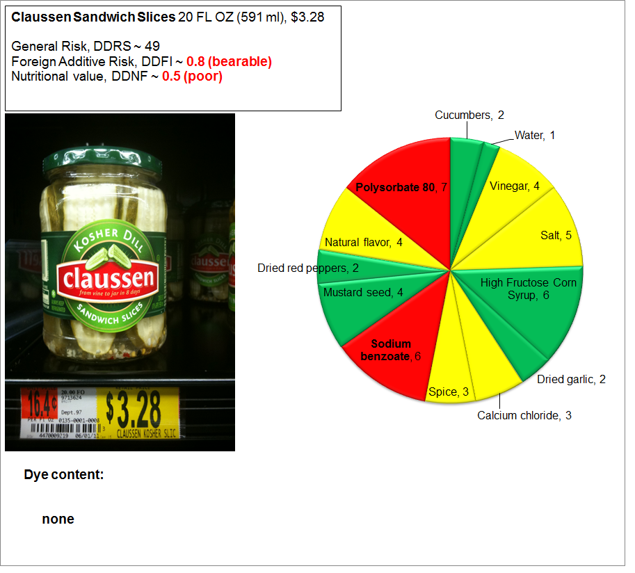 Claussen Pickles Risk and Nutrition