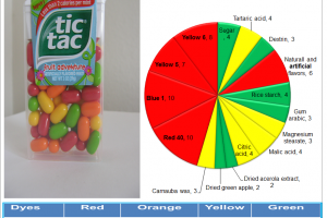 Tic Tac: more artificial colors