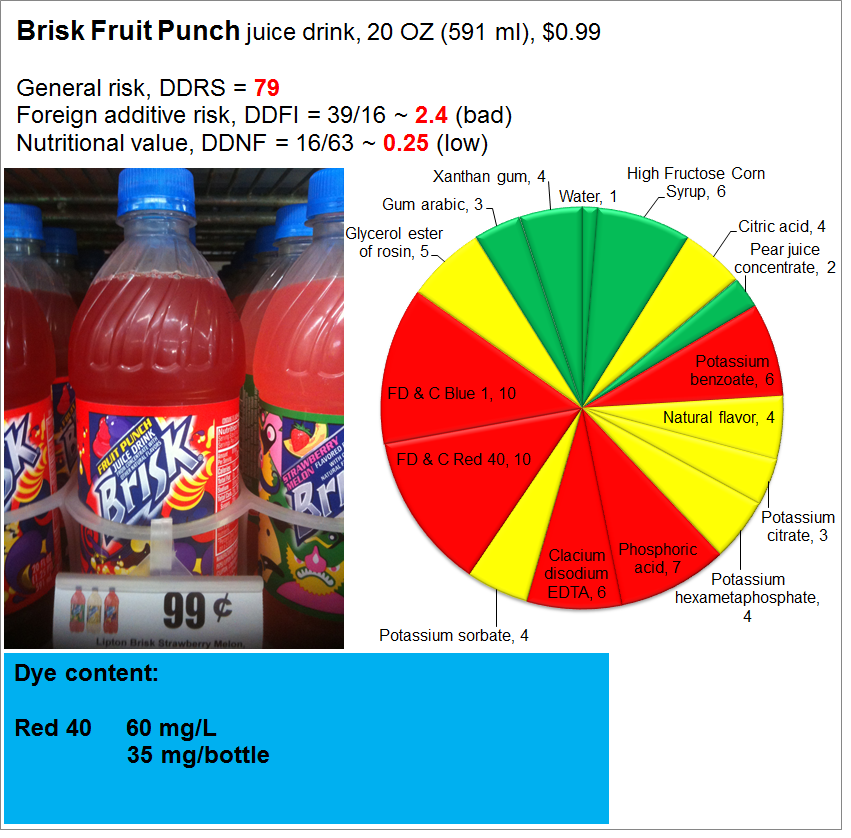 Brisk Fruit Punch: Risk, Nutrition and Dye Content