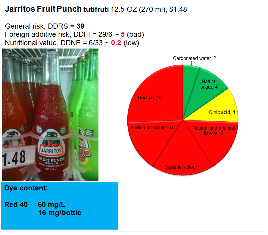 Jarritos Fruit Punch: Risk, Nutrition and Dye Content