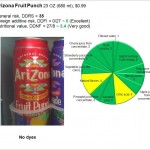 Arizona Fruit Punch vs Xingtea