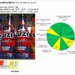 Fuze Mixed Berry: Go Green!