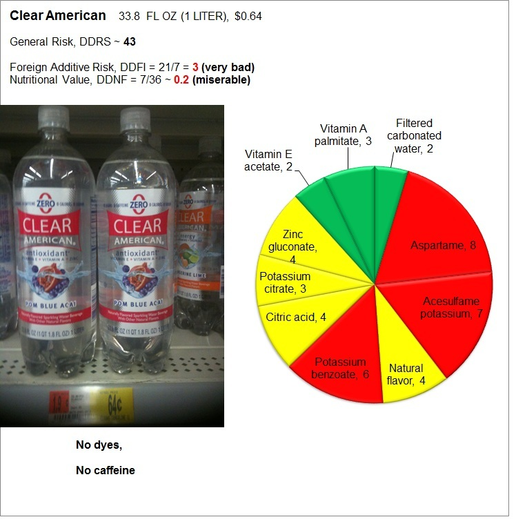 Clear American Soda: Risk and Nutrition