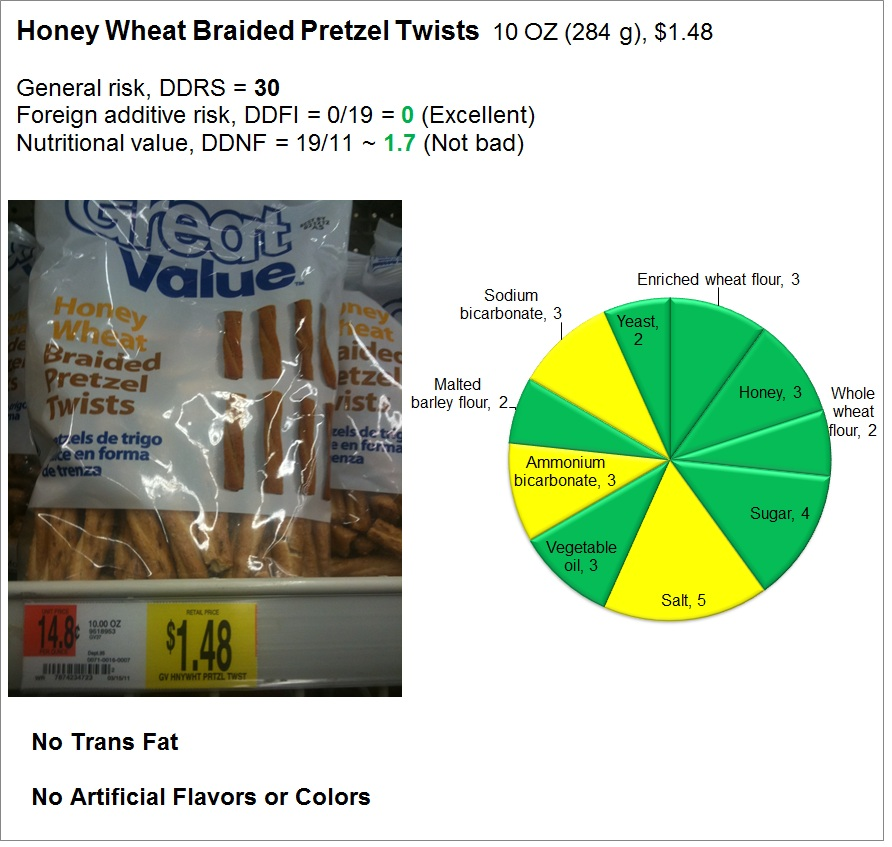 Honey Wheat Braided Pretzel Twists: Risk and Nutrition