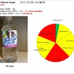 Fruit2O Natural Grape: One more fruit fraud