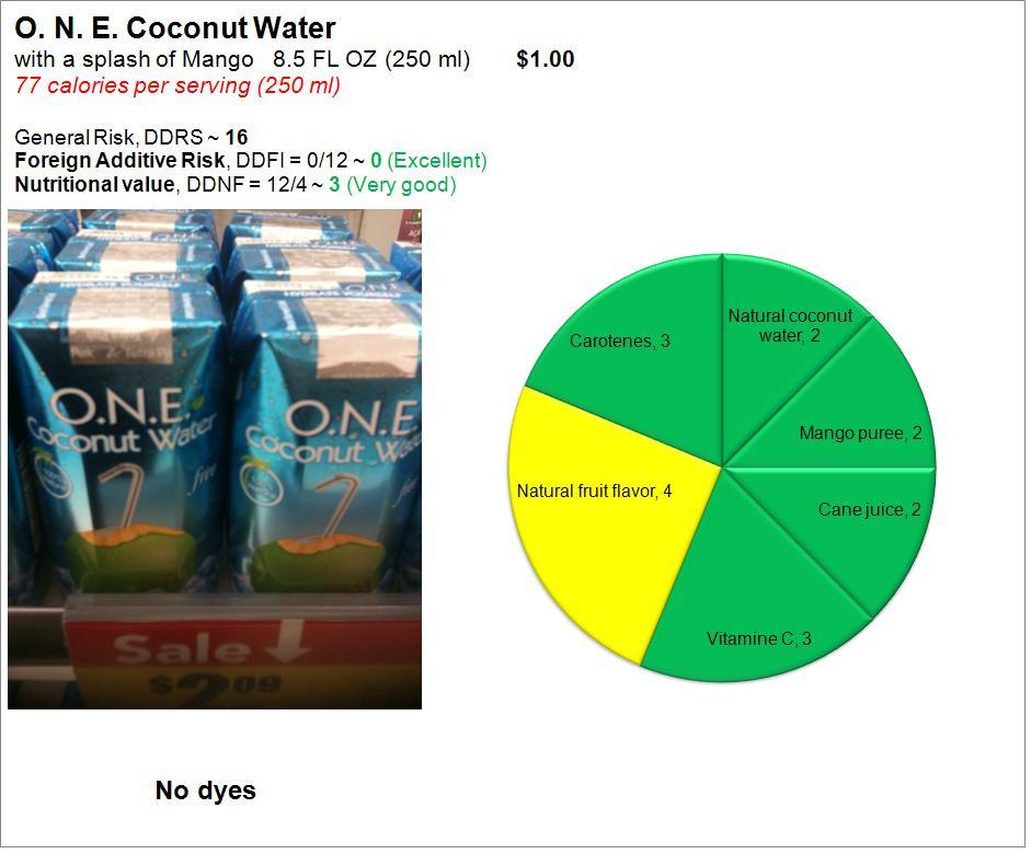 ONE Coconut Water: Risk and Nutrition