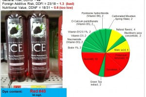 Sparkling Ice: New trend, Old tricks