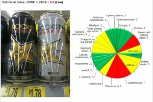 Energy Drinks: Why I don't need them