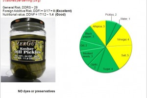 Real Deal Pickles