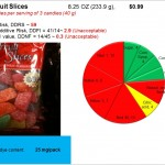 CVS Fruit Slices: One more fruit fraud