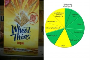Wheat Thins Original: Enjoy!