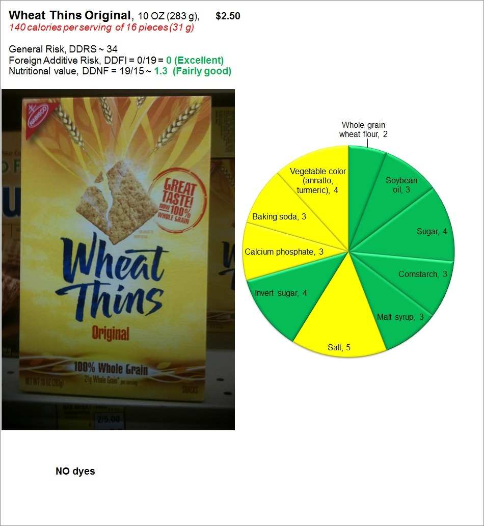Wheat Thins Original: Risk and Nutrition