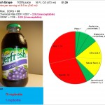 3 Lies of Everfresh Grape Juice