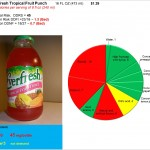Everfresh Punch To Your Health