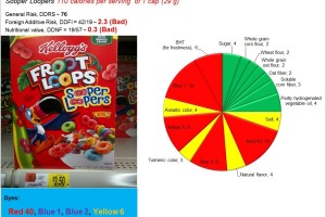 3 Reasons Why Froot Loops are Fraud Poops