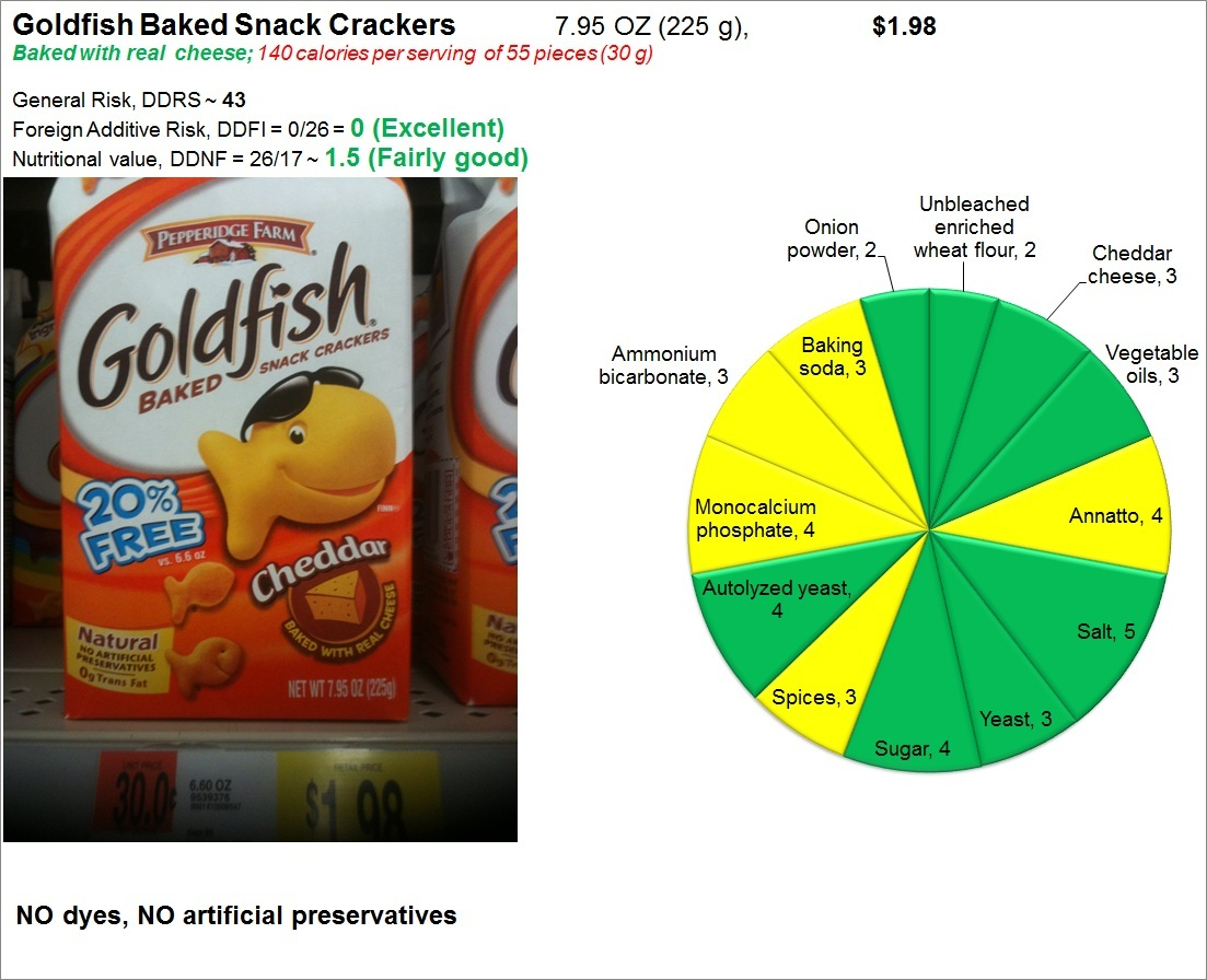 Goldfish crackers calories for How many carbs in fish