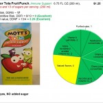 Mott's for Tots: A Real Fruit Punch!