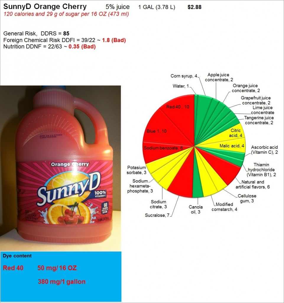 SunnyD Orange Cherry: Risk, Nutrition and Dye Content