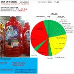 V8 Juice: What it takes to convert original to the diet