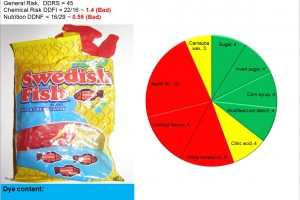 Swedish Fish: What do you chew?