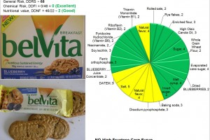 belVita Biscuits: Worth trying!