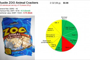 Austin Zoo Animal Crackers