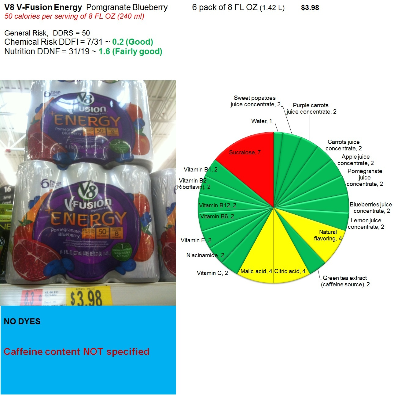 V8 Energy Review >> Dye Diet Eat Food Not Food Additives