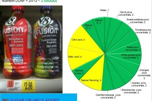 V8 V-Fusion is healthy, but Light is not