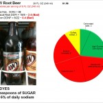 A and W Root Beer: Sugary syrup