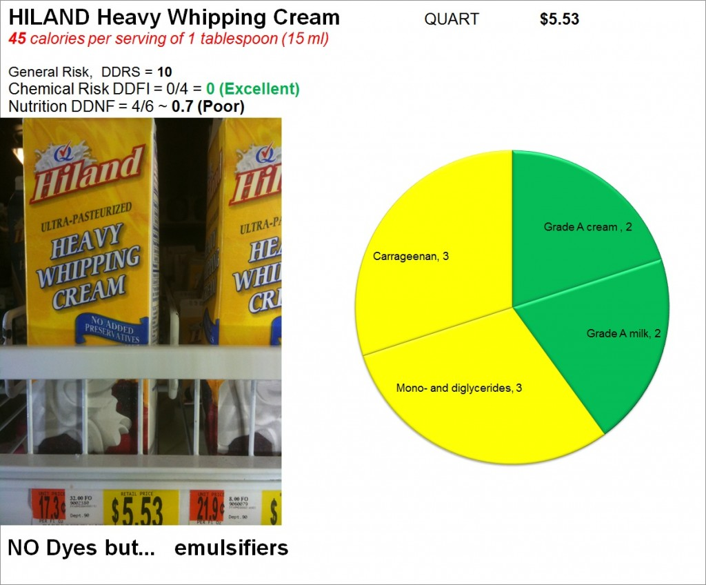 Hiland Heavy Whipping Cream: Risk and Nutrition