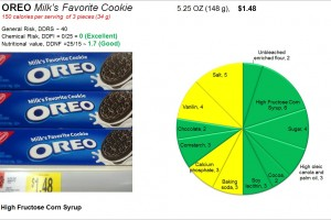 Oreo cookies: processed but not toxic