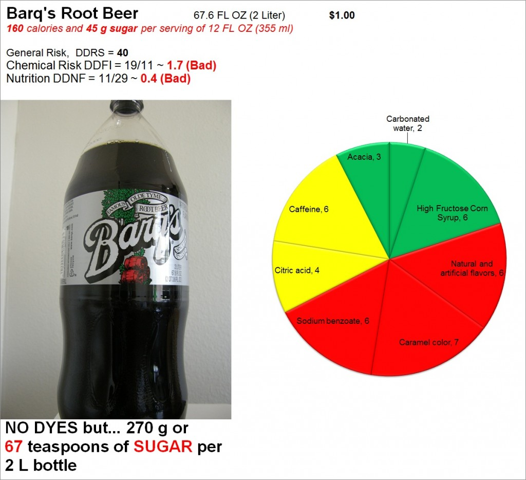 Barq's Root Beer Risk and Nutrition