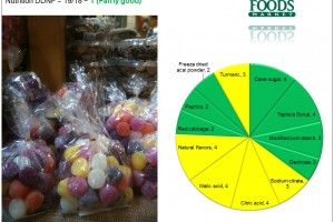 Nutritious candy of Whole Foods Market