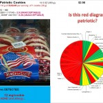 Lofthouse Patriotic Cookies: The domestic food terrorism