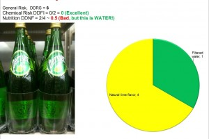 Perrier Lime Mineral Water: The Perfect Hydration!