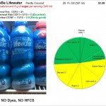 SoBe Lifewater: The right hydration