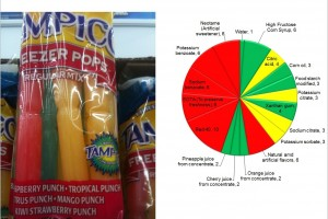 Tampico Freezer Tampons: Why to Eat Them?
