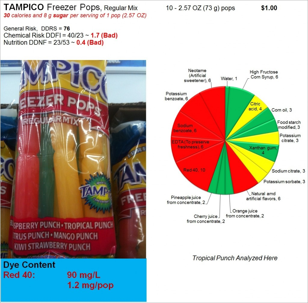 Tampico Freezer Pops: Risk, Nutrition and Dye Content