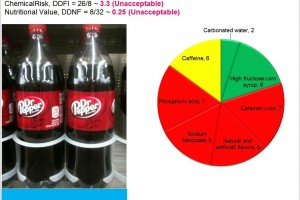 Why Dr Pepper is NOT your doctor