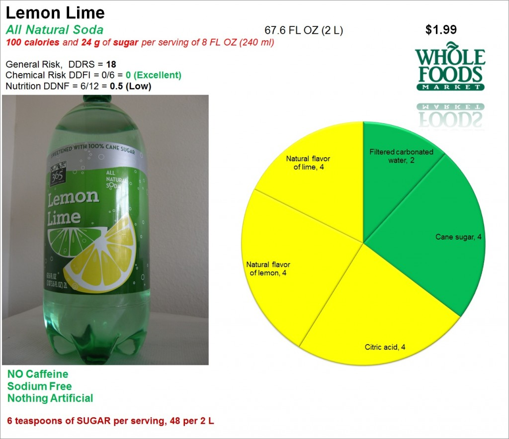 Lemon Lime All Natural Soda: Risk and Nutrition