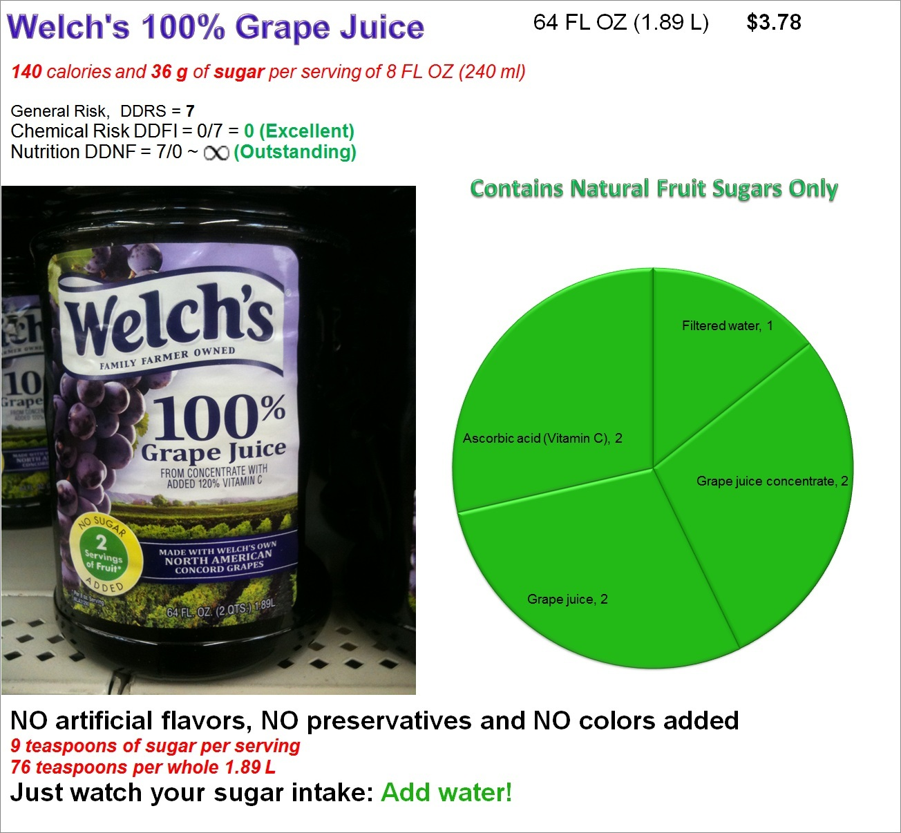 grape juice fast for weight loss