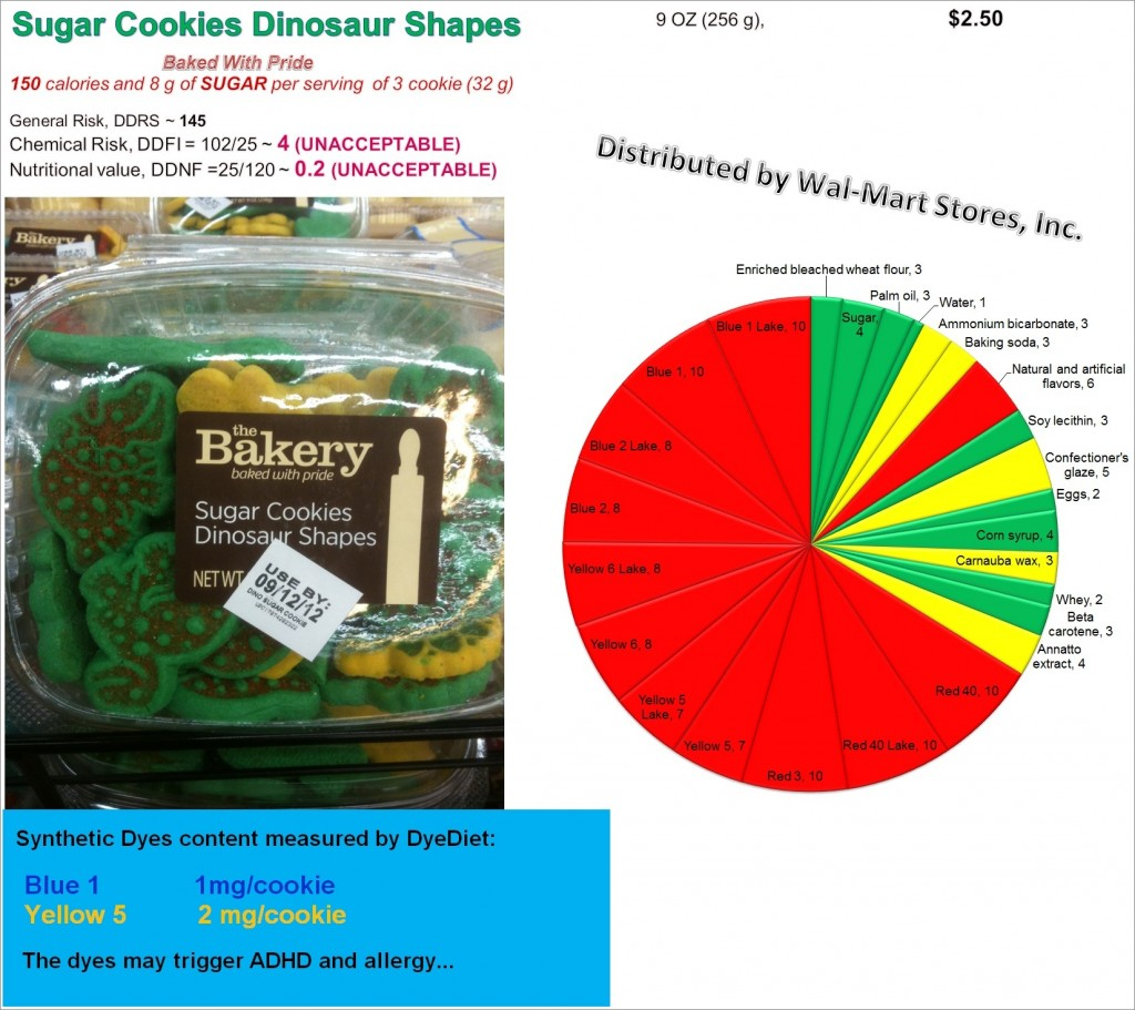 Dinosaur Cookies: Risk, Nutrition and Dye Content