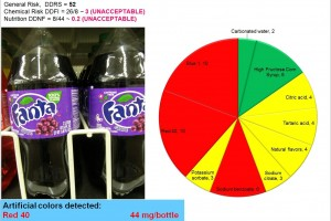 Fanta Grape: From fun to grave?