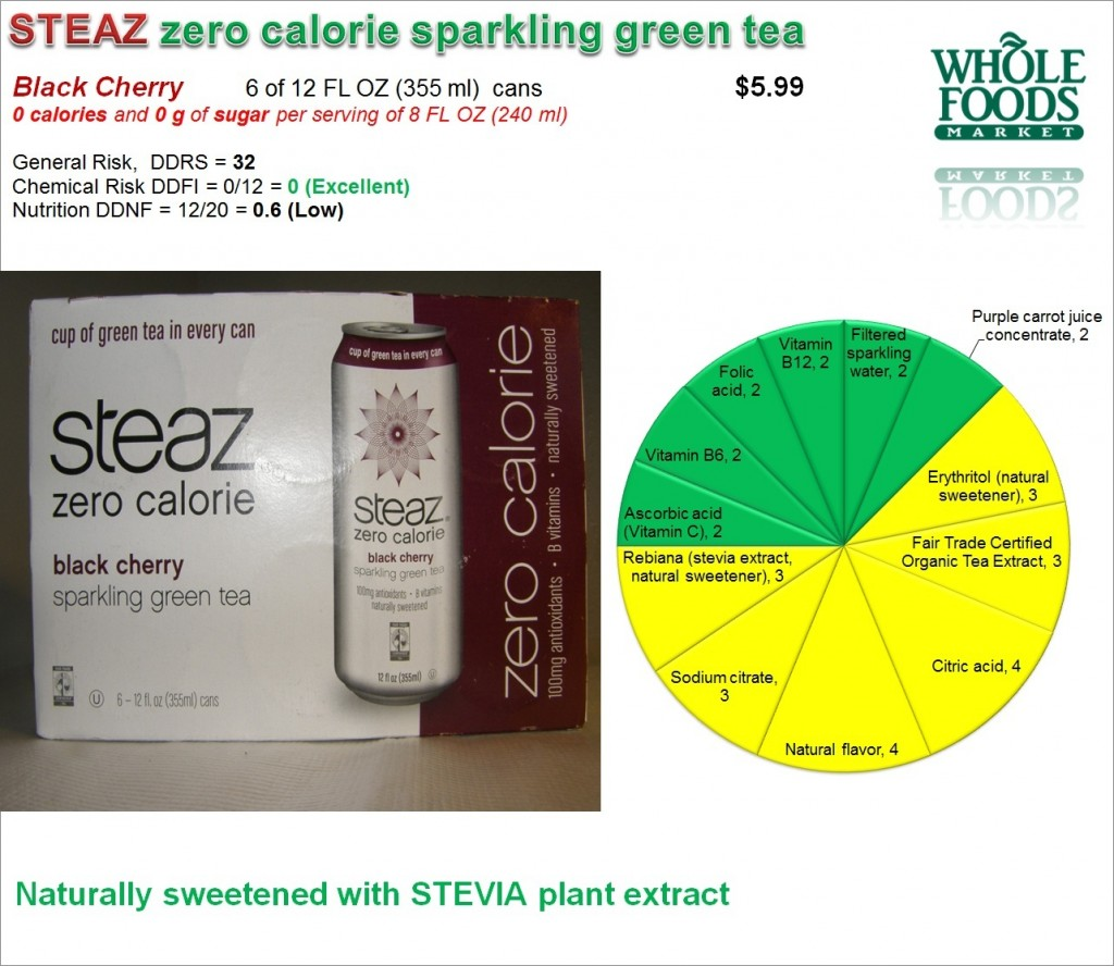 Steaz Black Cherry: Risk and Nutrition