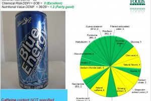 Blue Energy: Caffeine is 7 times deadlier than marijuana
