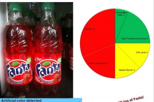 Fanta Strawberry: A way to diabetes and dementia