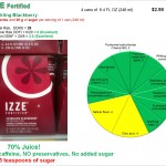 Welcome IZZE Fortified!