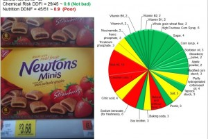 Newtons Minis: Highly processed cookies
